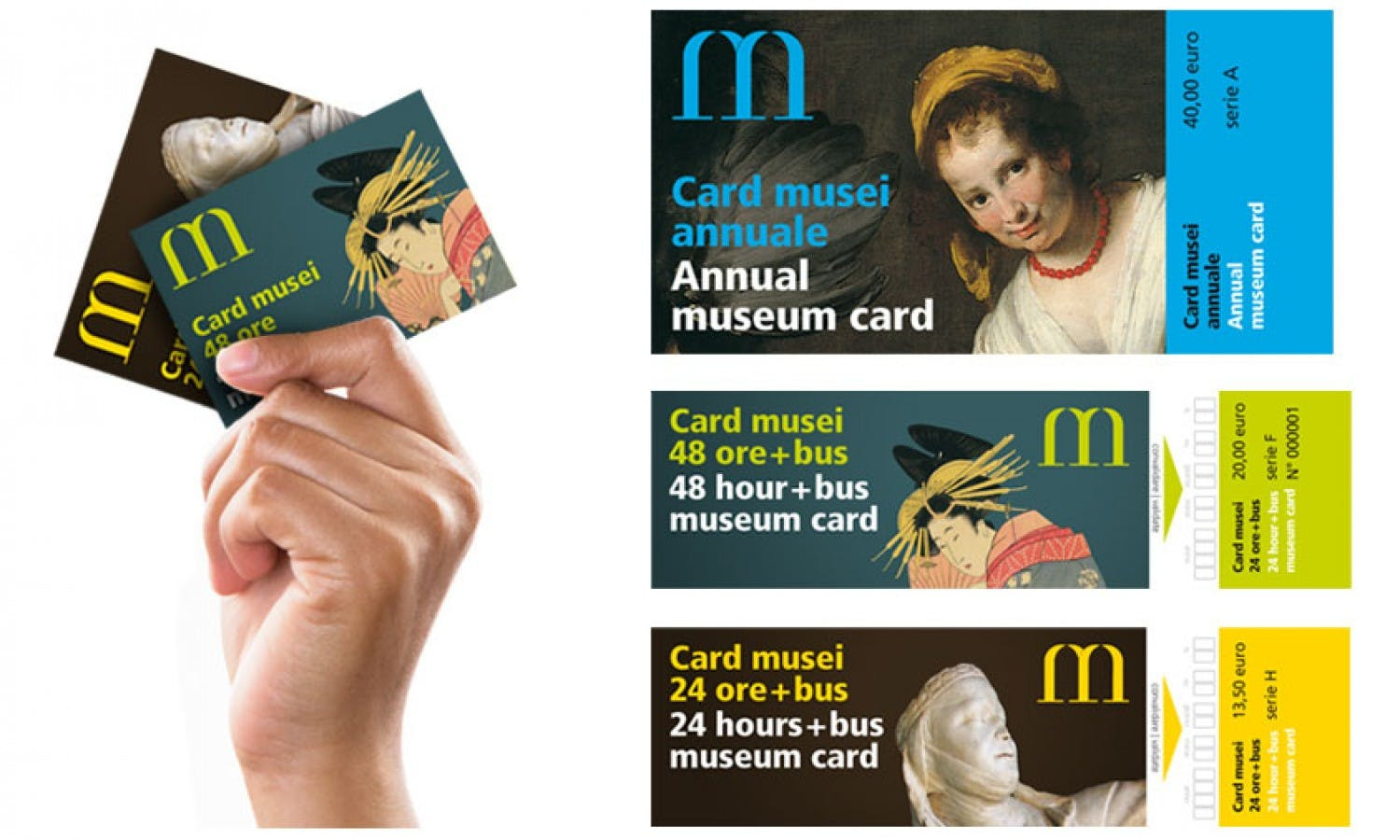 Museum and Transport Card Genoa