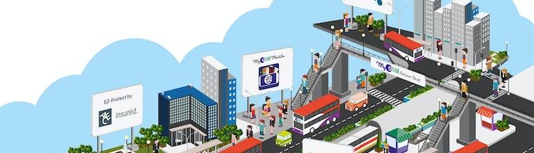COMBO: EZ-Link Card + M1 $12 Prepaid Tourist SIM Card