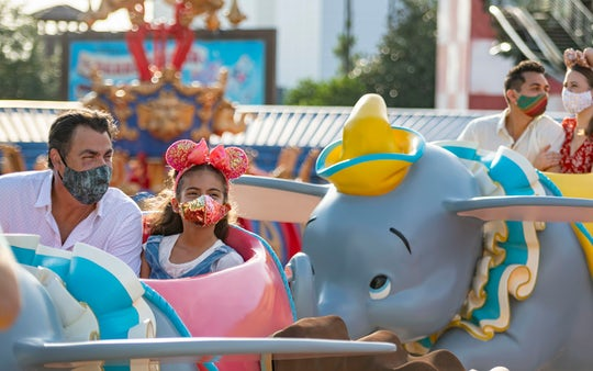 Walt Disney World Resort multi-day tickets with Park Hopper® Option